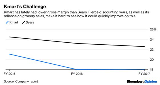 Here's What Eddie Lampert Should Do With Sears Now