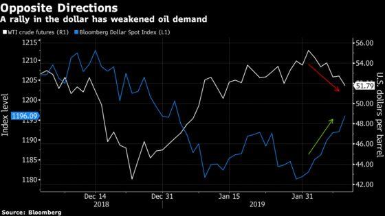 Oil Slips as Resumption of Trade Talks Offers Little Optimism