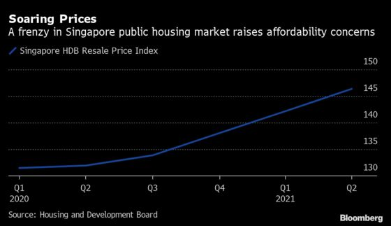 The Global Housing Market Is Broken, and It's Dividing Entire Countries