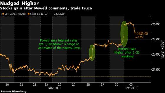 Stock-Market Vigilantes Show Trump Who's Boss