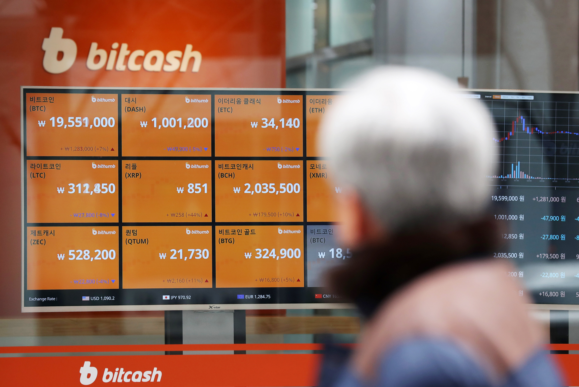A pedestrian looks at a monitor showing the prices of virtual currencies at the Bithumb exchange office in Seoul, South Korea.