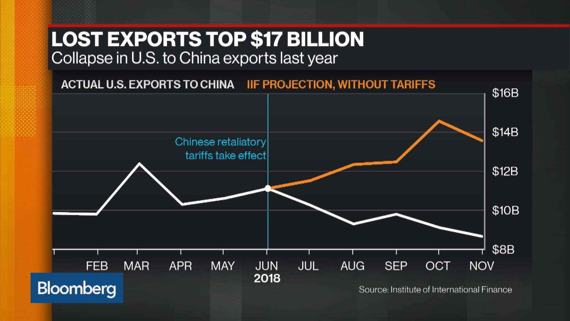 Sen. Lankford on China Tariff Relief, Brexit and Huawei