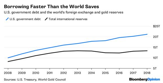 Why Russia and Turkey Are Such Gold Bugs