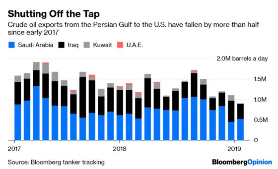 Get Used to Oil Tankers Hauling Seawater to America