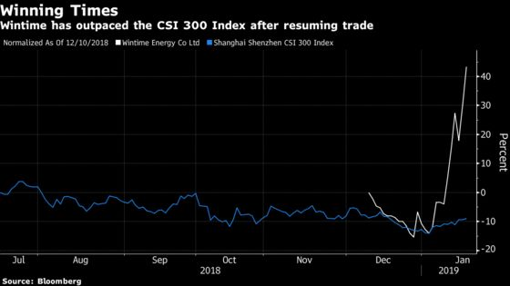 China's Best Performing Stock This Year Is a Defaulting Coal Miner