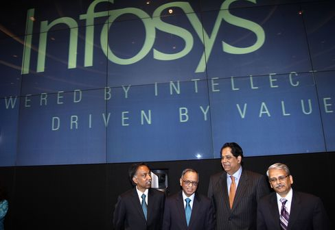 Infosys Net Misses Estimates as Clients Curb Technology Spending