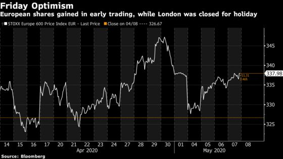 Europe Stocks Rise as Autos Lead Gains, With London Market Shut