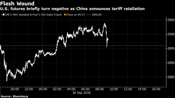 Markets Shrug as U.S., China Exchange Blows in Rising Trade War