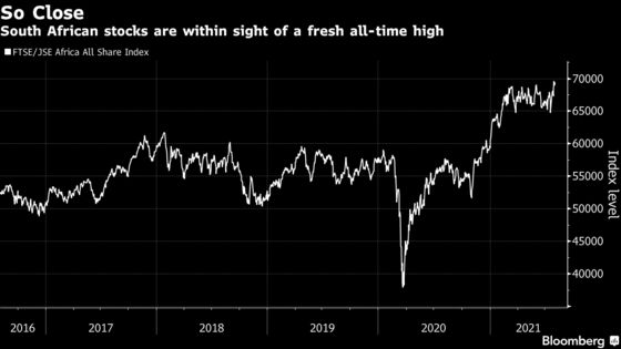 SouthAfrica Stocks Near a Record as Rand Boosts Banks