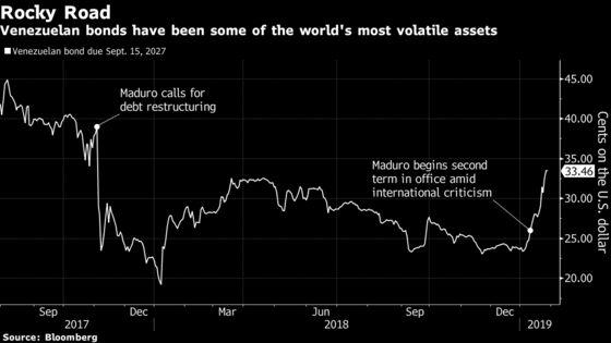 Harvard Adviserto Venezuela's Guaido Has Harsh Message for Bondholders