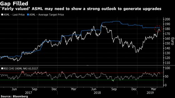 European Tech Looking Vulnerable: Taking Stock