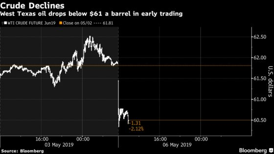Market Fallout in Charts: Investors React to U.S. Tariff Threat