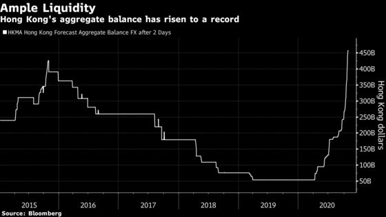 Hong Kong Seen Selling Bills to Mop Up Cash After Ant's IPO