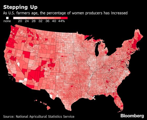 The Changing Face of Farms: Women Step In as U.S. Growers Age