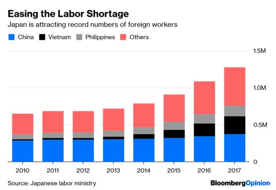 Japan's Economy Is Getting a Lot of Things Right