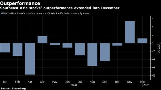 BlackRock Says Indonesia, India Stocks Should See Better 2021