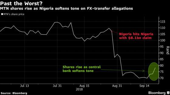 MTN Surges as Nigeria Softens Tone on $8.1 Billion Claim