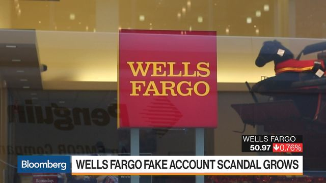 How Analysts Feel About Wells Fargo & Co (NYSE:WFC)?