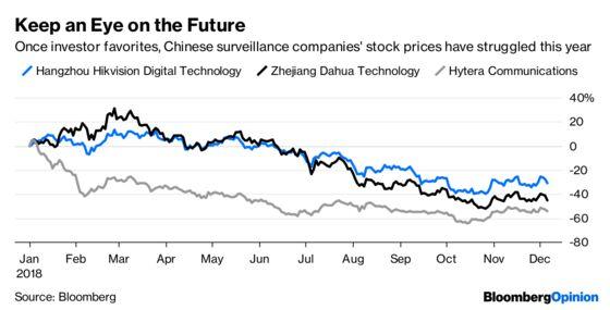 Huawei Effect Threatens China's Spy-TechChampion