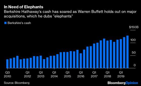 Warren Buffett Finds Wrong Elephant