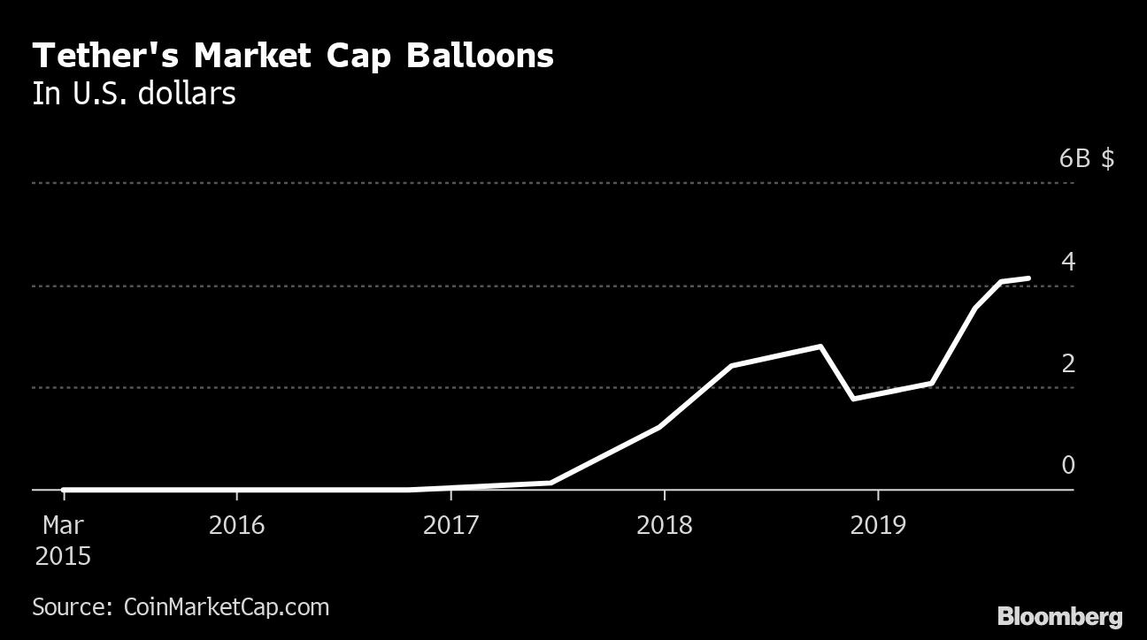 trade new cryptocurrencies
