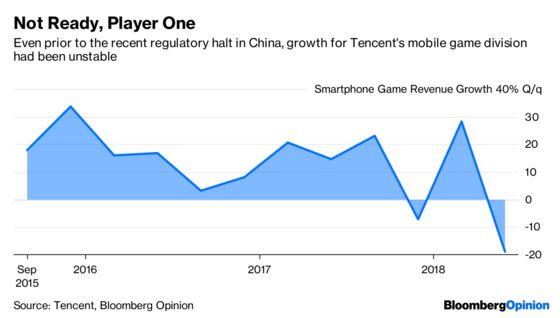 Tencent's Troubles Go Deeper Than a Pause on Games