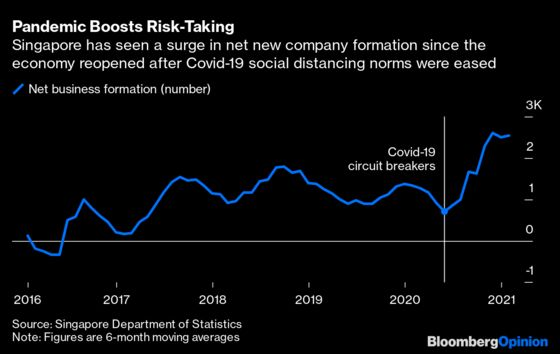 Singapore Will Still Spend to See Covid End But Not as Much