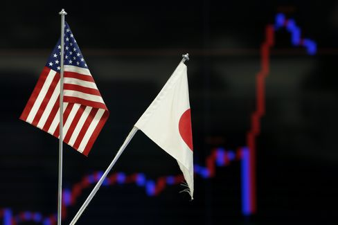 Foreign Exchange Brokerage