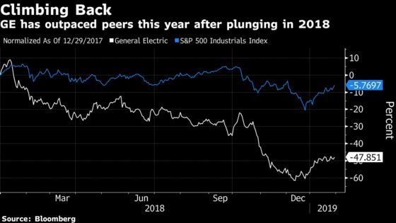 GE Soars as Subprime Settlement Bolsters New CEO's Rescue Plan