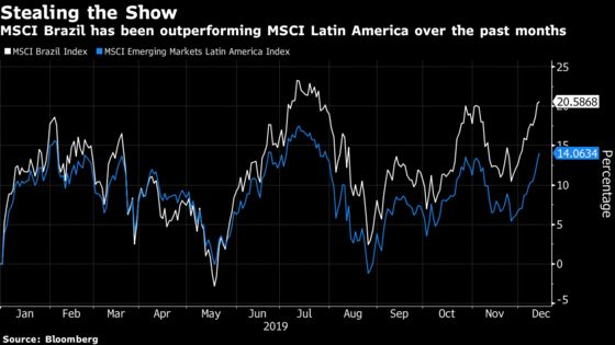BlackRock Turns to Chile, Colombia as Brazil Gets More Expensive