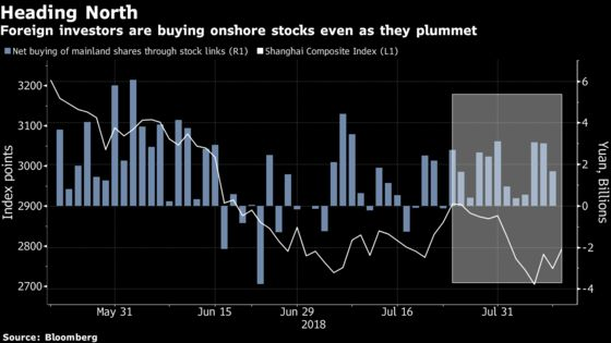 Foreign Investors Keep Buying Chinese Stocks as Markets Go Wild
