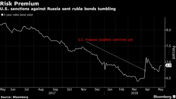Jim Rogers Loads Up on Ruble Bonds on Bet Sanctions Don't Matter