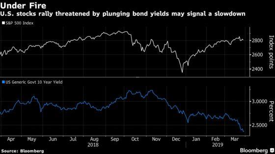 AllianceBernstein Looks to Japan, EM as U.S. Equities too 'Rich'