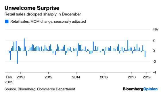 Retail Sales Were Puzzling and Ugly. Don't Panic.
