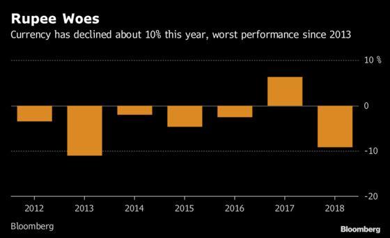 Rupee's Santa Rally Heralds a Brighter 2019