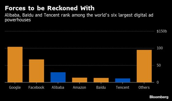 China's Most Valuable Companies to Show Effects of Trade War