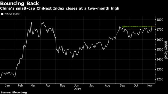 China's Small-Cap Stocks Rise to Two-Month High on Stimulus Bets
