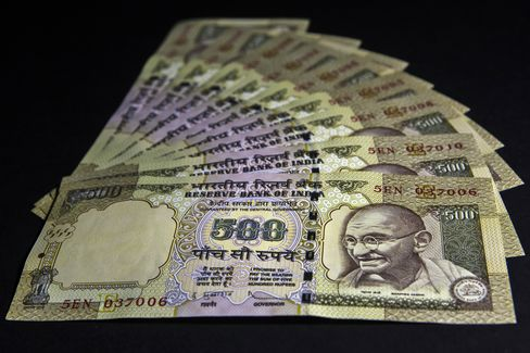 Rupee Rebounds From Record Low as India Acts to Curb Speculation