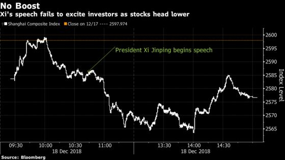 Chinese Stocks Drop as Xi's Milestone Speech Disappoints Traders