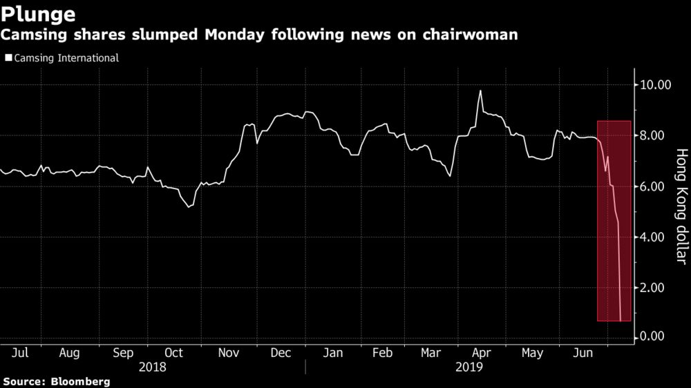 Hong Kong Stock Plunges 90% After Chairwoman Detained by Chinese Police