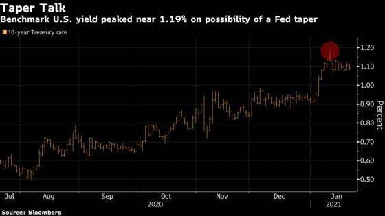 Rates Traders Are Counting on Powell to Quell Talk of 2021 Taper