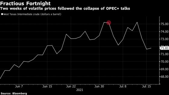 OPEC+ Makes Deal to Boost Output as Gulf Allies Call Truce