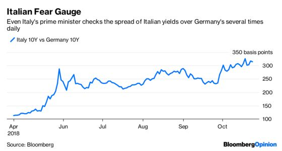 How Mario Draghi Can Do Italy a Massive Favor