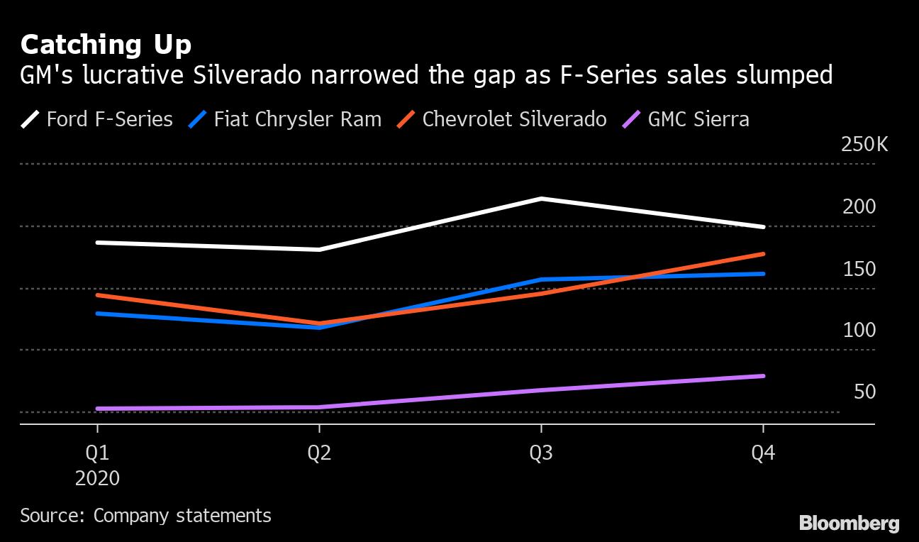 Shute shield betting 2021 gmc kerberos vs suarez navarro betting expert football