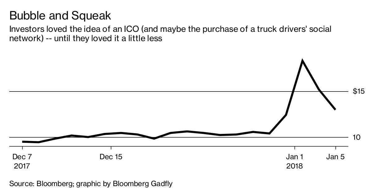Blockchain, Truck Drivers and Renren