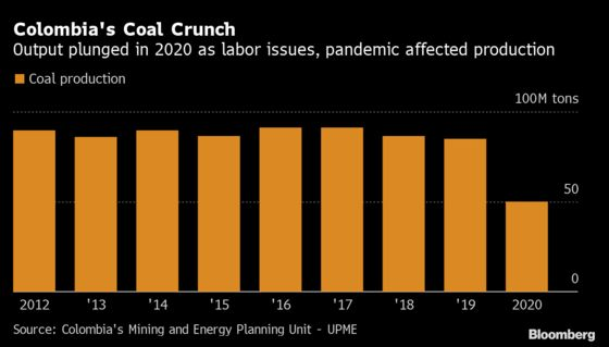 Coal Resurgence in Colombia Is Coming at Just the Right Time