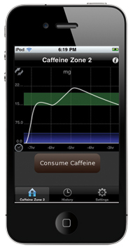 Caffeine Zone alerts users when they're over- or under-caffeinated