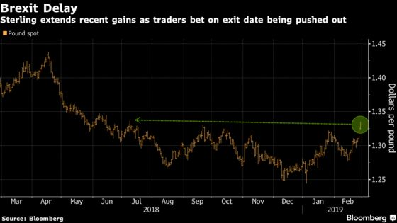 Goldman Says Bet on Higher Pound Despite Trade Being Crowded