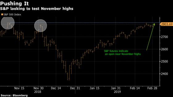 Two Shots Fired May Break This Rally Wide Open: Taking Stock