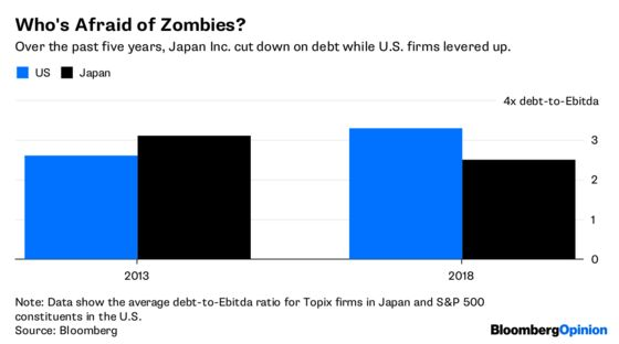 Cash-Rich Japan Offers a Haven From U.S. Zombies